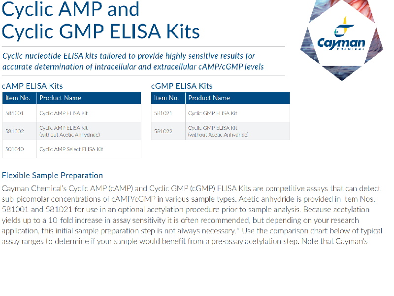 Download: cGMP/AMP Cayman Chemical flyer