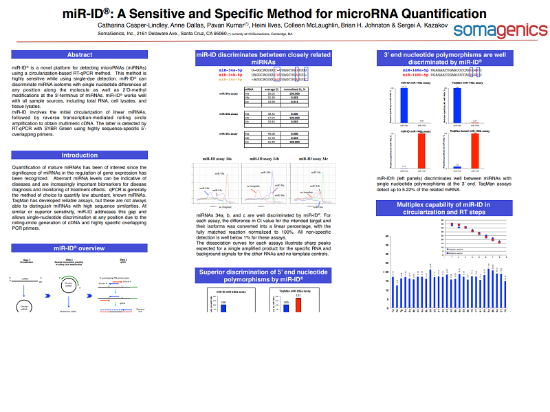 Download poster: Sensitive & specific method for mRNA quantification with miR-ID®