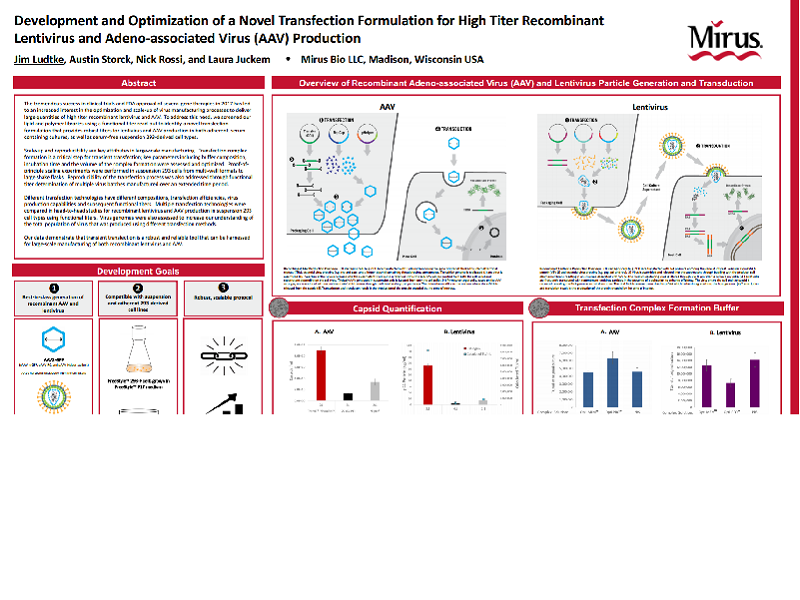Download poster: Novel transfection formulation for high titer recombinant lentivirus and AAV production