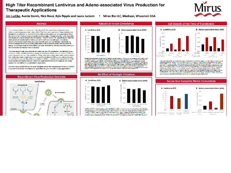Download poster: High titer recombinant lentivirus and AAV production for therapeutic applications